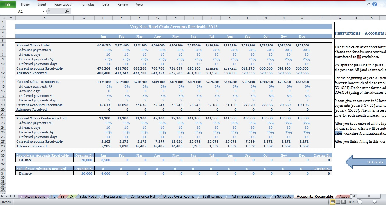 Hotel Forecasting Spreadsheet Within Hotel Budget Template Chain Of Hotels  Cfotemplates