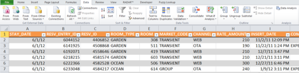 Hotel Revenue Management Excel Spreadsheet Intended For Excel For Hotel Data Analytics  Hospitality Revenue Analytics