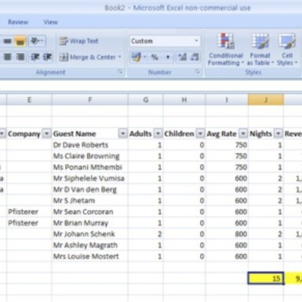 Hotel Room Occupancy Spreadsheet Intended For Calculating Room Occupancy – A Stepbystep Guide  Nightsbridge