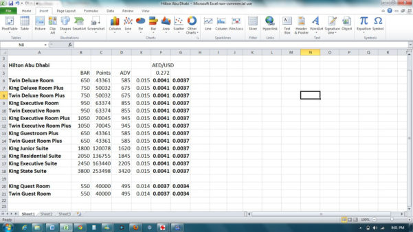 Hotel Spreadsheet Excel Intended For Excel Templates For Hotel Reservations