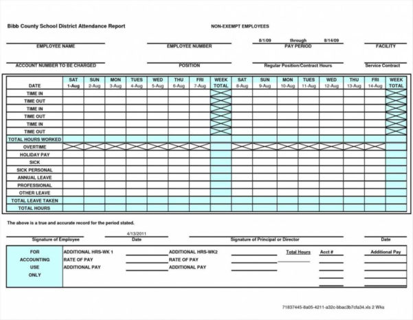 Hours Of Service Recap Spreadsheet In Payroll Report Template Summary Example Audit Format Spreadsheet