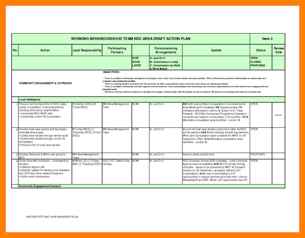 Hours Of Service Recap Spreadsheet Inside Payroll Report Template Summary Example Certified Expense