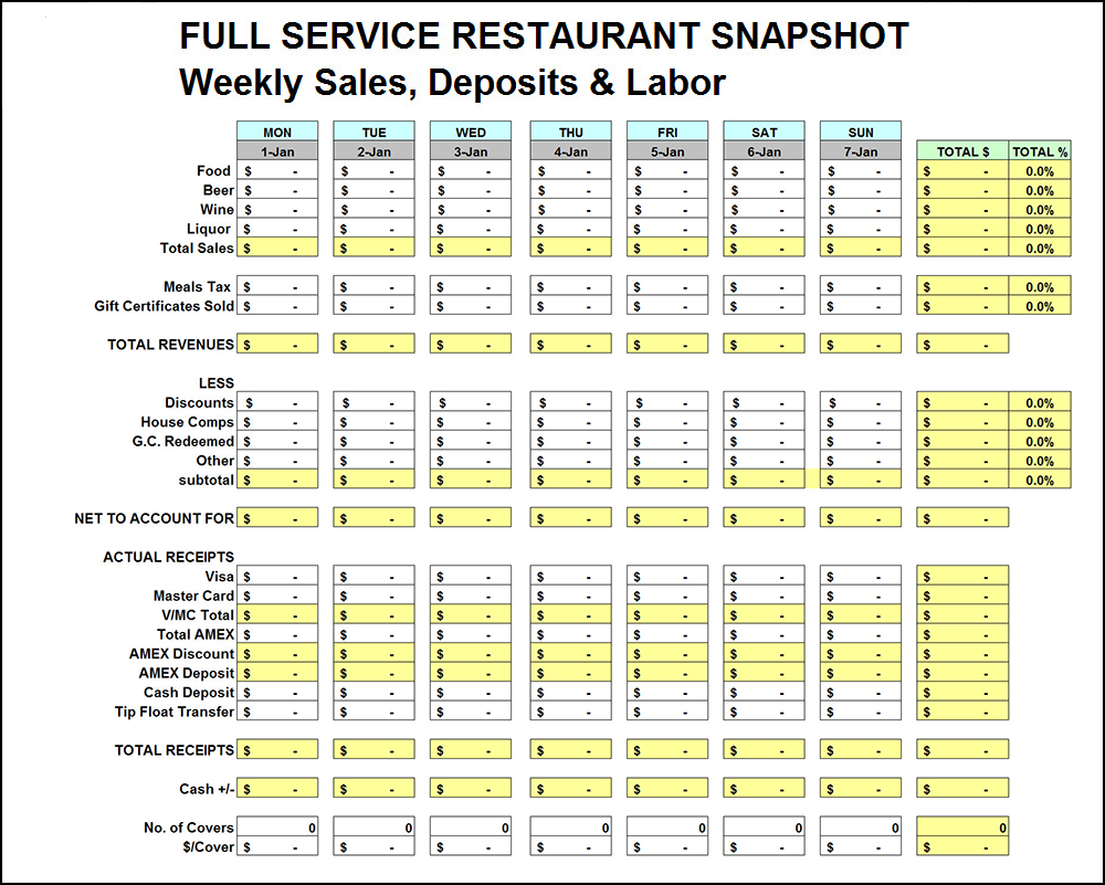 Hours Of Service Recap Spreadsheet With Daily Sales Plus Labor Summary  Full Service Restaurant
