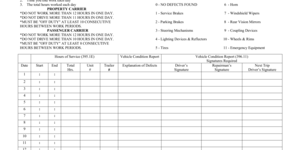 Hours Of Service Spreadsheet With Driver Vehicle Inspection Report Template And Part 395 Page 1 Daily Hours Of Service Spreadsheet Google Spreadsheet