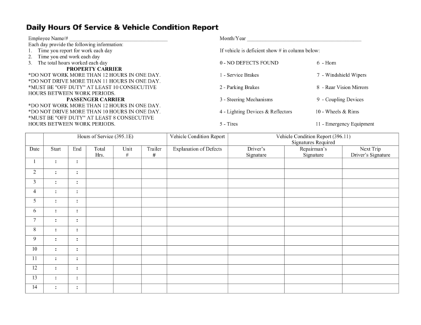 Hours Of Service Spreadsheet With Driver Vehicle Inspection Report Template And Part 395 Page 1 Daily