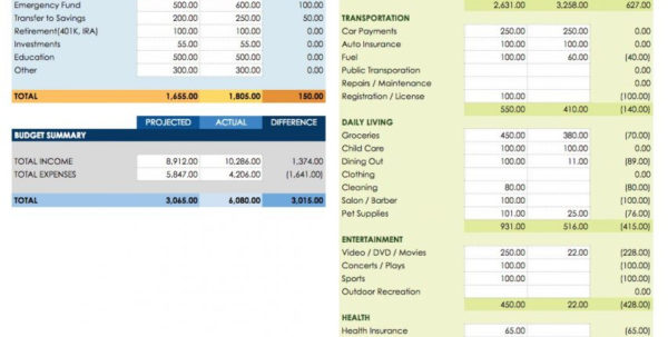 House Budget Spreadsheet For Free Downloadable Home Budget Templates Planner Spreadsheet Monthly