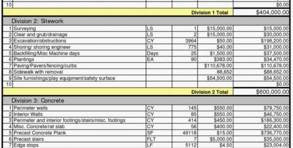 House Building Budget Spreadsheet With Regard To Free House Building Cost Spreadsheet With New Construction Budget