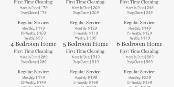 House Cleaning Pricing Spreadsheet Regarding Carpet Cleaning Estimate Template And House Invoice Example Sample
