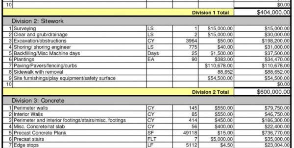 House Construction Cost Spreadsheet With Residential Construction Cost Estimate Template With House Estimator