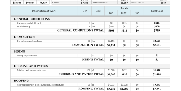 House Flip Spreadsheet Worksheet In House Flipping Spreadsheet  Rehabbing And House Flipping