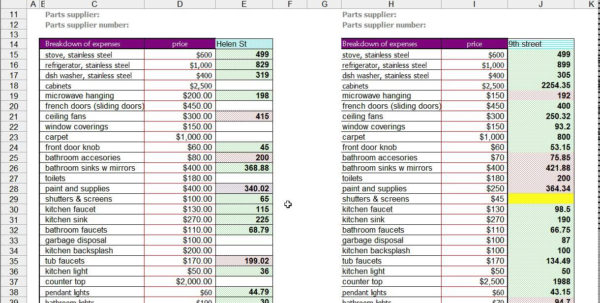 House Flip Spreadsheet Worksheet Inside Worksheet Flip House Spreadsheet Concept Of Flipping Sheet Review