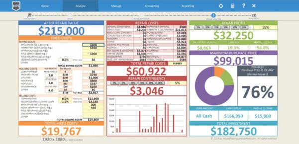 House Flip Spreadsheet Worksheet Within Worksheet Flip House Spreadsheet Concept Of Flipping Sheet Review