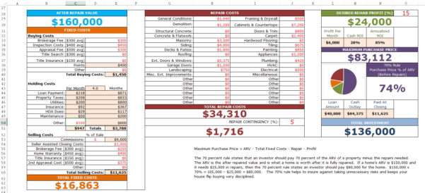 House Flipping Expense Spreadsheet Throughout Fixnflip Rehab Analyzer For Excel