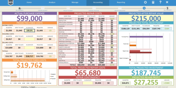 House Flipping Spreadsheet Coupon With Regard To House Flipping Spreadsheet Template Free Download Coupon  Askoverflow
