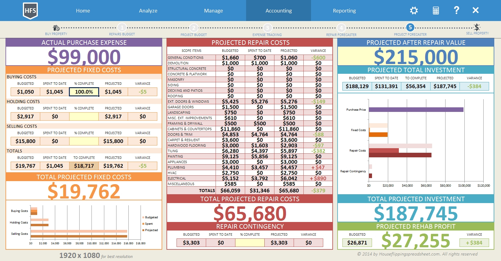 House Flipping Spreadsheet Free Download With Regard To House Flipping Spreadsheet Template Free Download Coupon  Askoverflow
