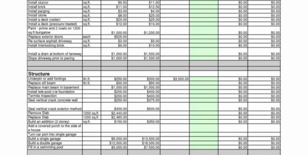 House Refurbishment Budget Spreadsheet Throughout House Renovation Budget Planner And With Cost Plus Together As Well