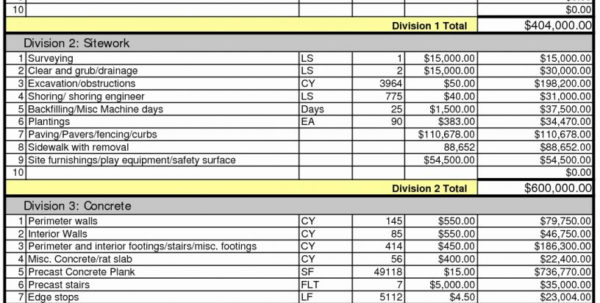 House Renovation Budget Spreadsheet In House Renovation Budget Planner As Well With Cost Plus Together