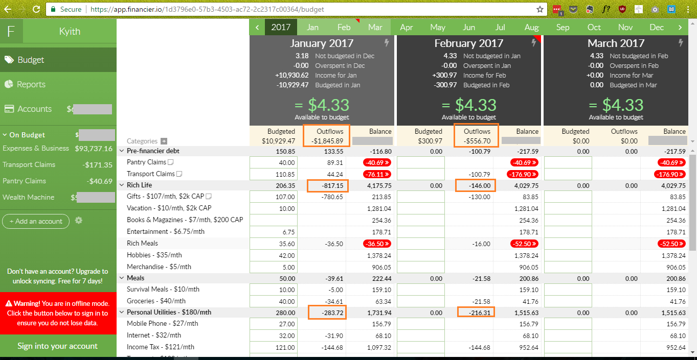 Household Cash Flow Spreadsheet Throughout Your Personal Cash Flow Statement – The Complete Guide
