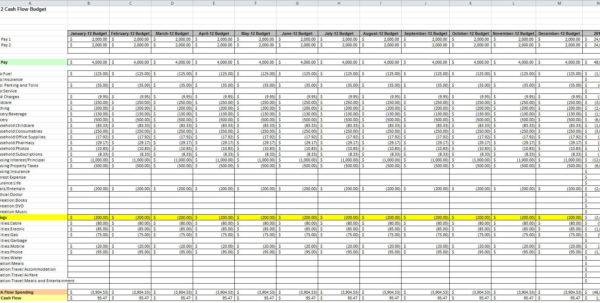 Household Cash Flow Spreadsheet With Family Cash Flow Spreadsheet 2018 Excel Spreadsheet Templates