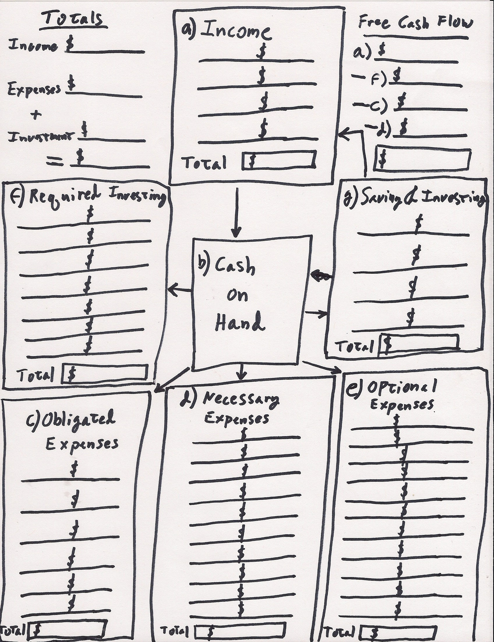 Household Cash Flow Spreadsheet Within Household Cash Flow  Architecture Modern Idea •