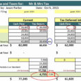Household Expenditure Spreadsheet For Household Budget Calculator Spreadsheet For Oee Calculation