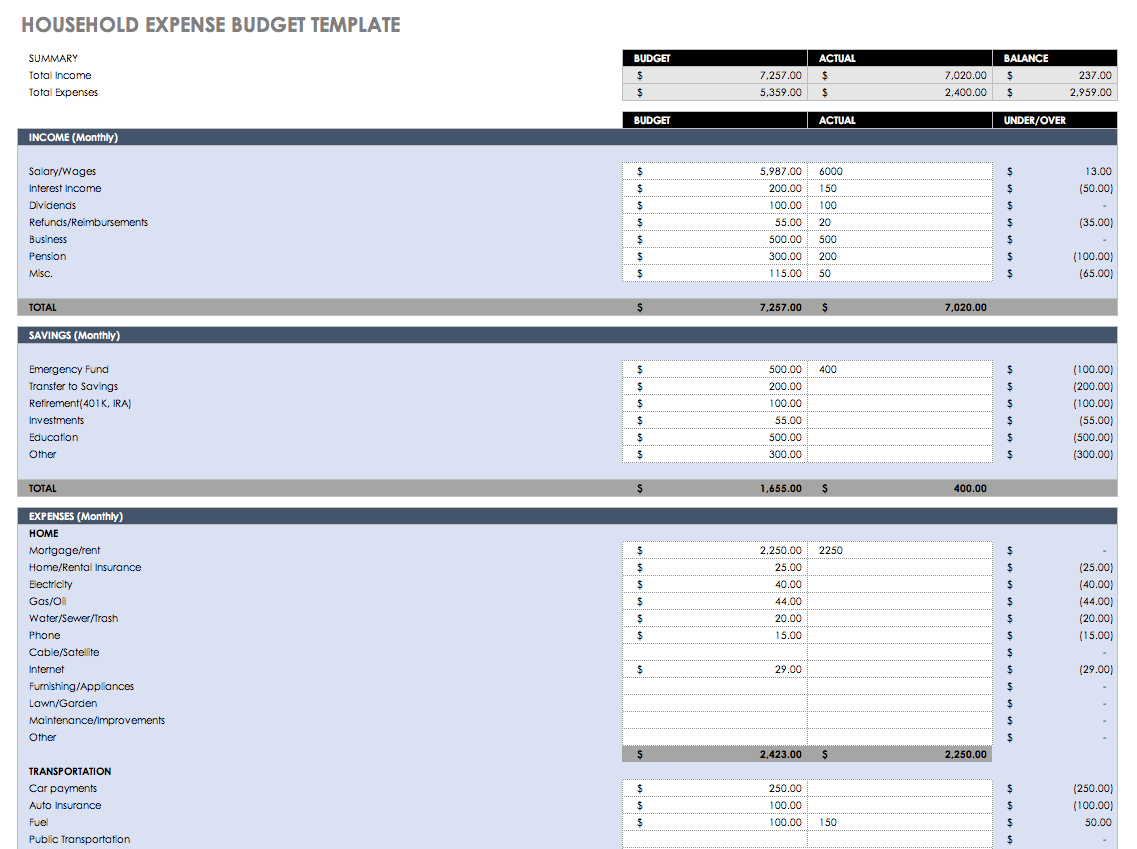 Household Monthly Expenses Spreadsheet Inside Free Monthly Budget Templates  Smartsheet