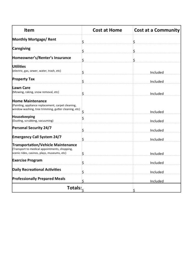 Housekeeping Budget Spreadsheet For Living Budgeteet Expense Worksheet Worksheet1145577 Myscres Expenses