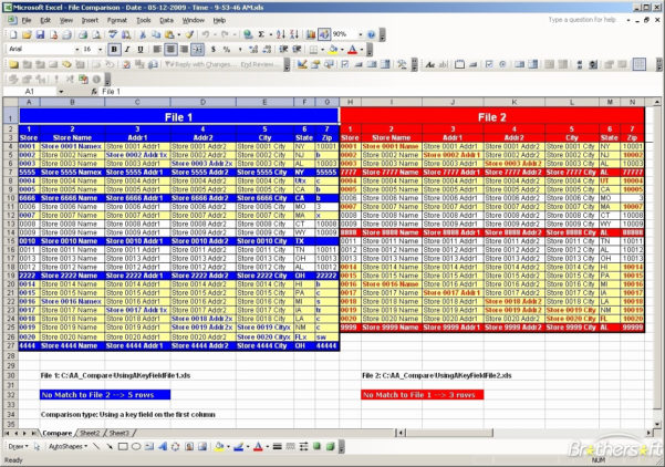 How Can I Compare Data In Two Excel Spreadsheets For Compare Excel Spreadsheets College Comparison Template Maggi