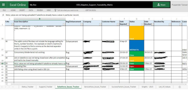 How Can I Share An Excel Spreadsheet Throughout How Do I Edit Excel Spreadsheet Shared Over Sharepoint Using