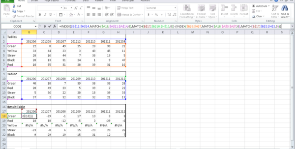 How Do I Compare Two Excel Spreadsheets Intended For Is There A Way To Compare Two Excel Spreadsheets – Spreadsheet