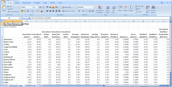 How Do I Format An Excel Spreadsheet Regarding Writing From R To Excel With Xlsx  Tradeblotter