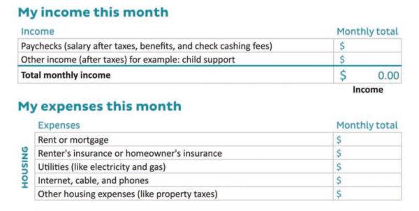 How Do I Make A Budget Spreadsheet With Make A Budget Worksheet