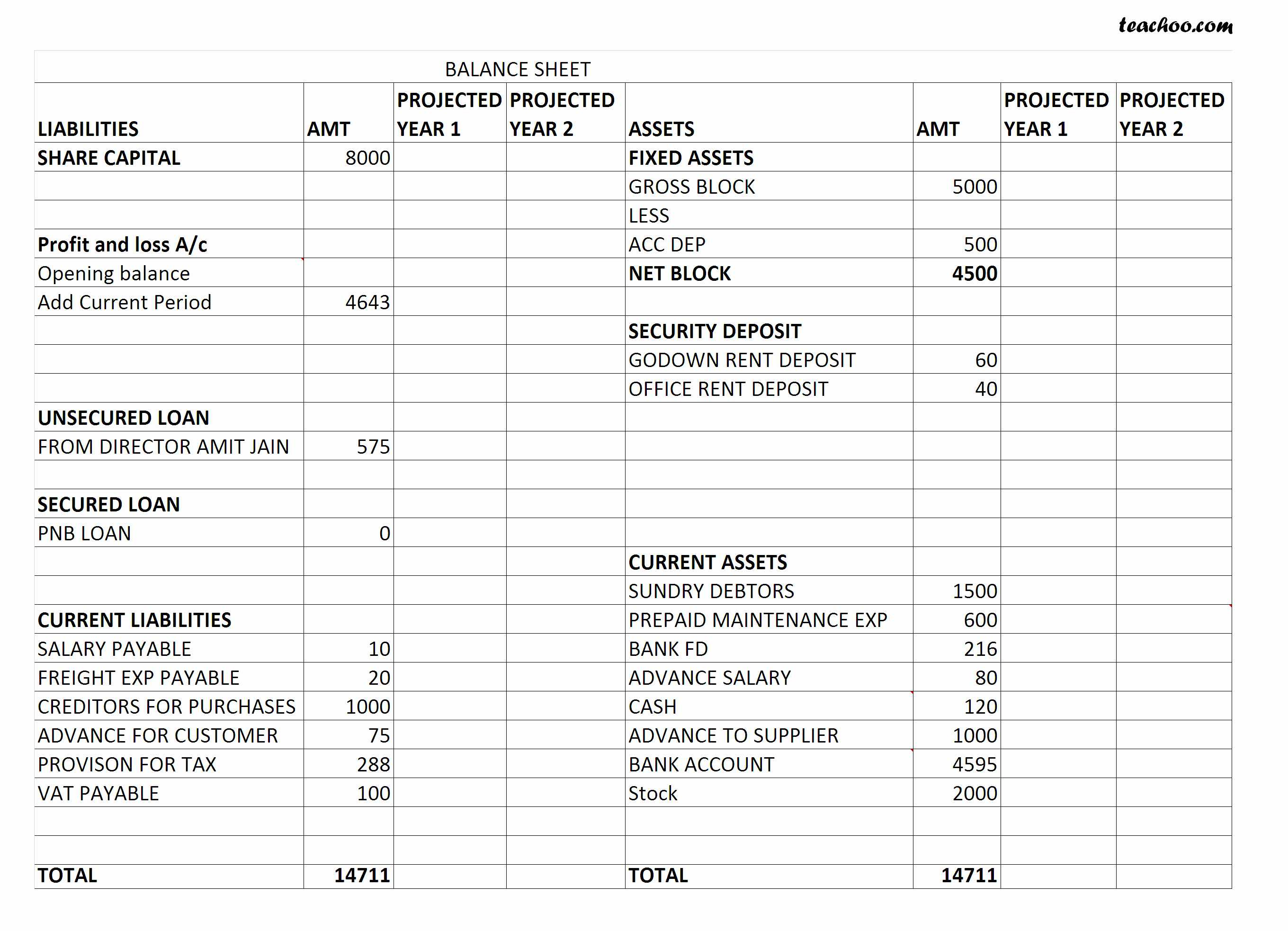 How Do I Set Up An Excel Spreadsheet With Regard To Daily Sales Report Template Or Set Up Excel Spreadsheet For