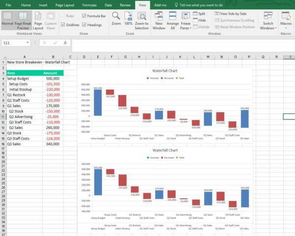 How Do Spreadsheets Improve Productivity With Regard To New Excel Charts To Improve Your Productivity  Ireland