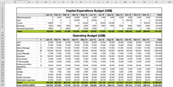 How Do You Make A Spreadsheet On A Mac For Free Excel Spreadsheet For Mac Beautiful Debt Snowball Spreadsheet