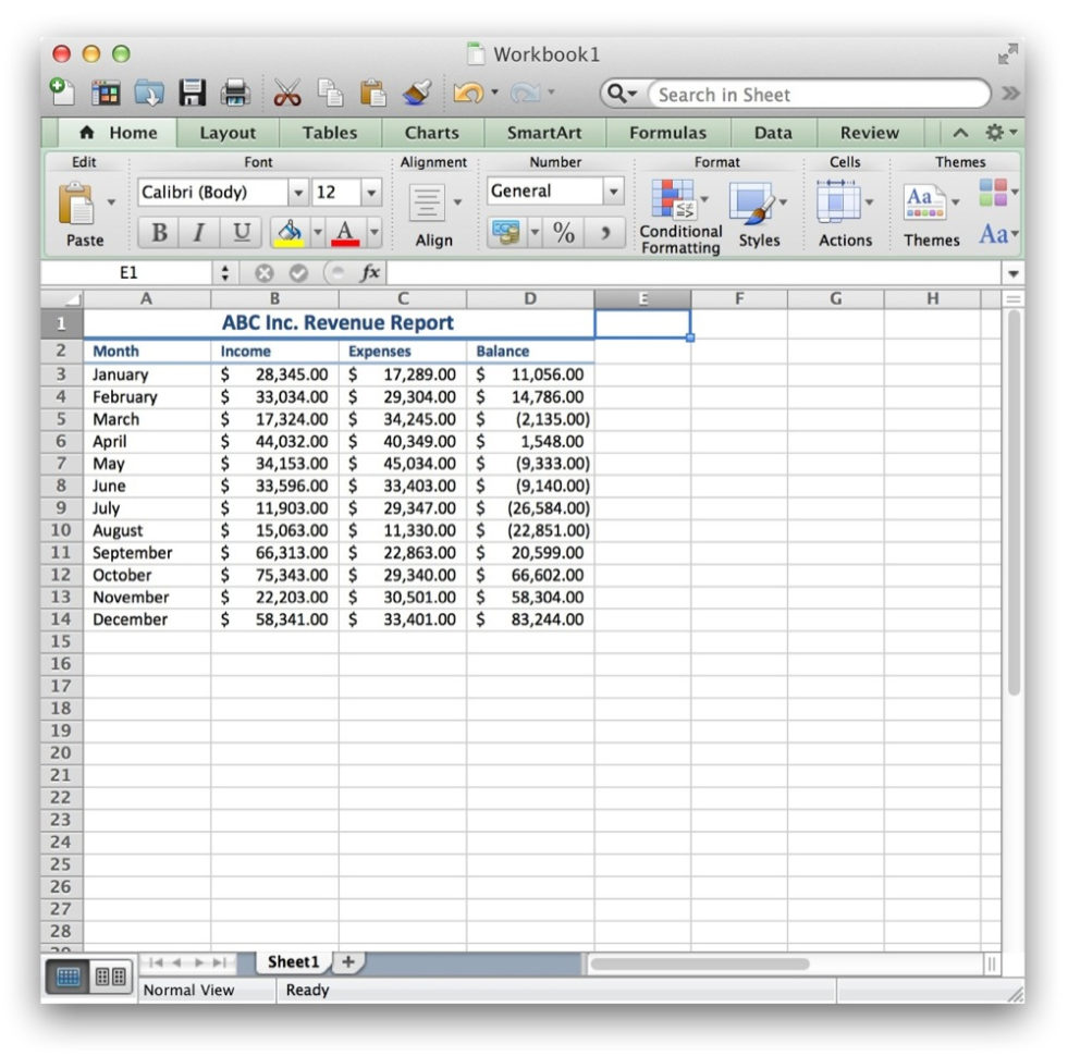 How Do You Make A Spreadsheet On A Mac Regarding How To Hide Cells In Excel For Mac Os X  Tekrevue