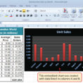 How Do You Use Excel Spreadsheet Within An Overview Of Microsoft® Excel®