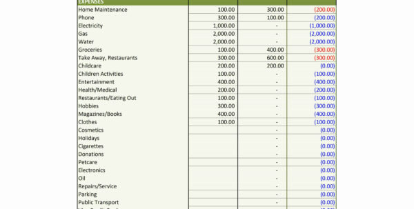 How To Budget And Save Money Spreadsheet For How To Budget And Save Money Spreadsheet For Download Free Home Bud