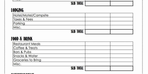How To Budget And Save Money Spreadsheet In How To Budget And Save Money Spreadsheet Unique Trip Expenses