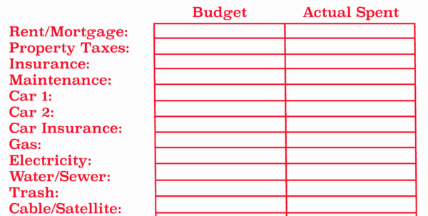 How To Budget And Save Money Spreadsheet Pertaining To How To Budget And Save Money Spreadsheet And Free Monthly Bud