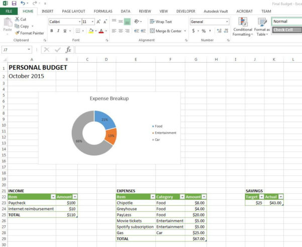 How To Budget Spreadsheet In Personal Budget Spreadsheet: 8 Steps