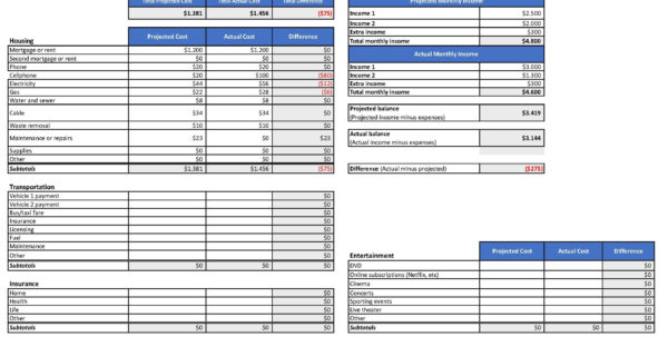 How To Budget Spreadsheet Intended For Family Budget Spreadsheet Usd  Templates At Allbusinesstemplates