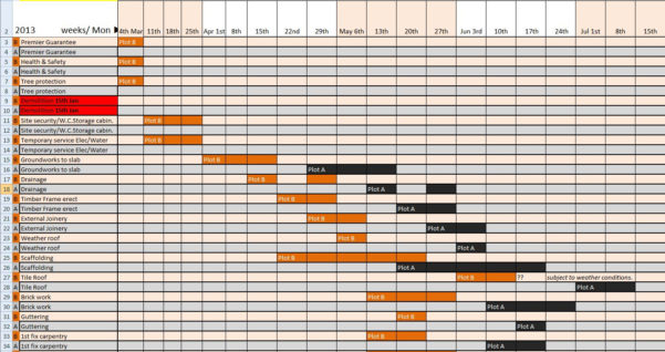 How To Build A Spreadsheet Within Self Build Planning Spreadsheet