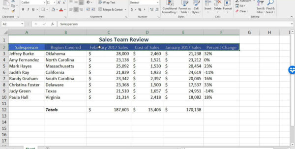 How To Build An Excel Spreadsheet Pertaining To Get Paid To Make Excel Spreadsheets Outstanding Wedding Budget