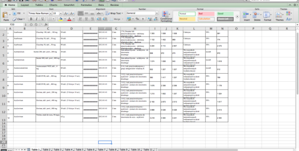 How To Combine Excel Spreadsheets With Merge Multiple Worksheets Into One  Stack Overflow