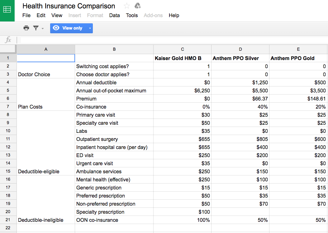 How To Compare Health Insurance Plans Spreadsheet In Comparing Health Insurance Plans Calculator  Homebiz4U2Profit