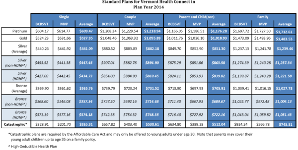 How To Compare Health Insurance Plans Spreadsheet With Comparing Health Insurance Plans Calculator  Homebiz4U2Profit