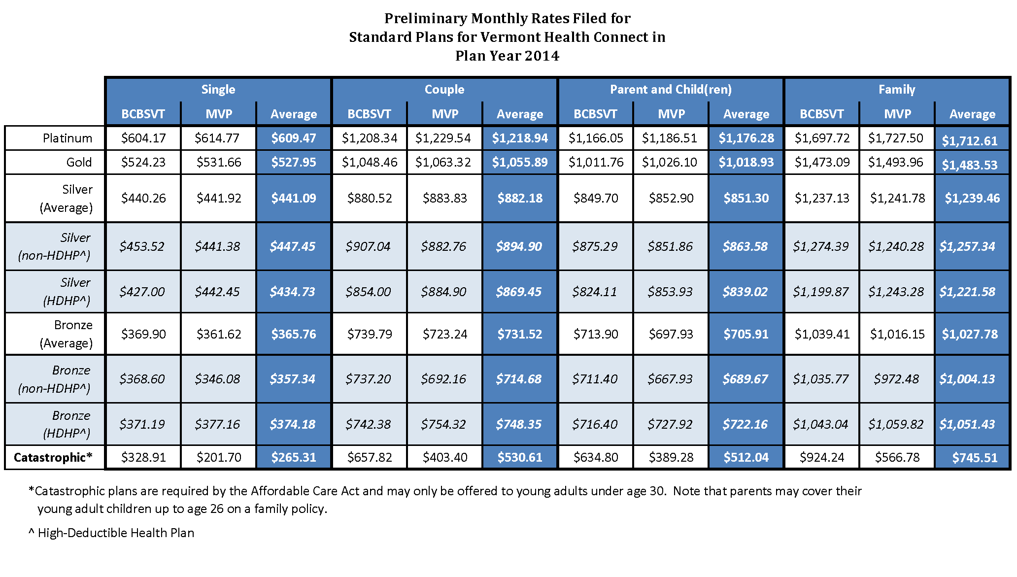 How To Compare Health Insurance Plans Spreadsheet With Comparing Health Insurance Plans Calculator  Homebiz4U2Profit