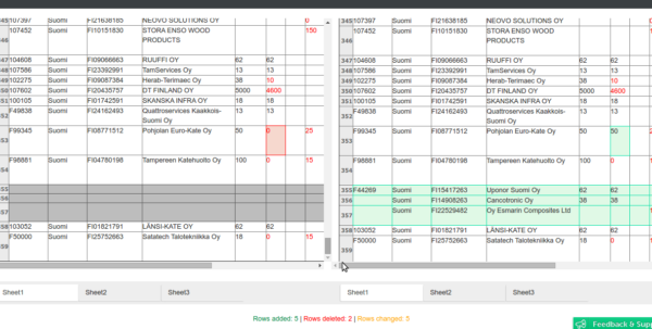 How To Compare Spreadsheets For Find The Differences Between 2 Excel Worksheets?  Stack Overflow