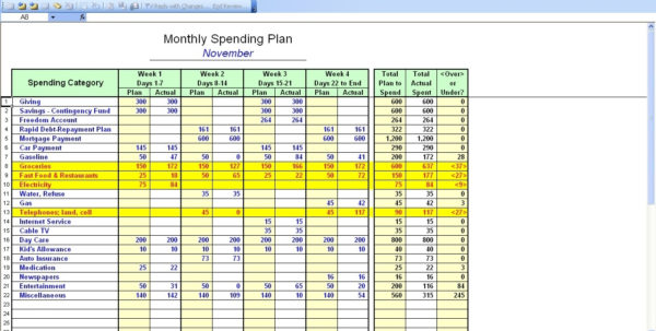 How To Create A Budget Spreadsheet In Excel In How To Create A Budget Spreadsheet Using Excel  Pywrapper